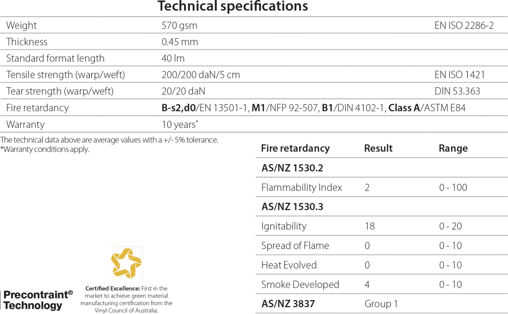 Technical-Specifications