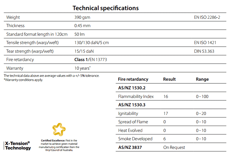 Soltis Elite Technical Specifications