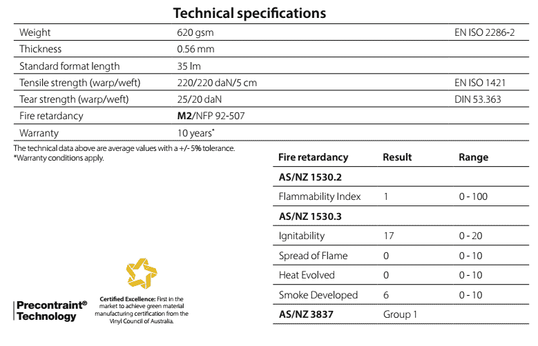 W96 Technical Specifications